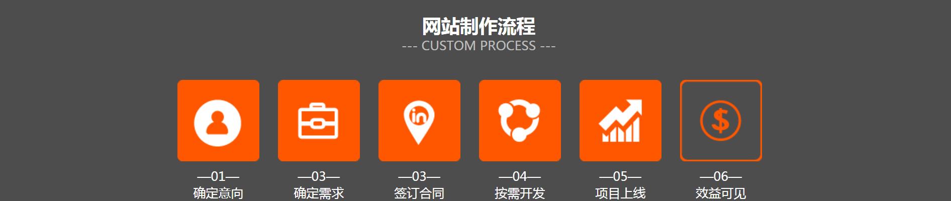 網站建設.png