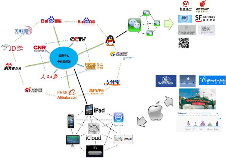 互聯網信息服務2.jpg